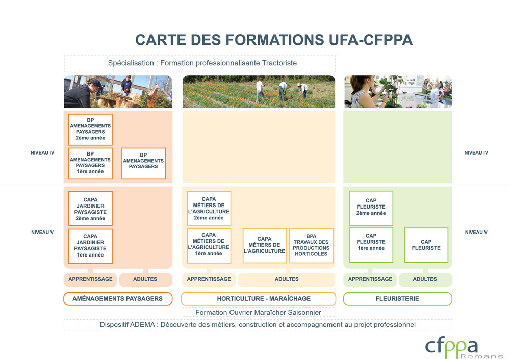 carte-des-formations-cfppa.jpg