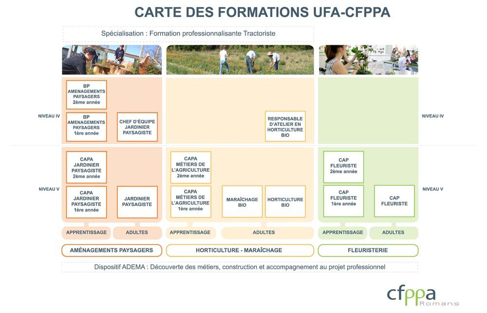 carte-des-formations-cfppa-bis.jpg