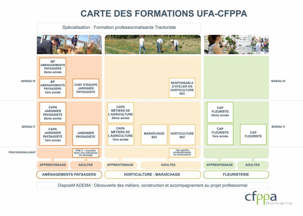 carte-des-formations-cfppa-bis3-01-web.jpg