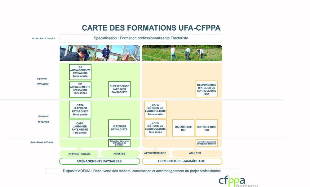 carte-des-formations-cfppa-bis2019.jpg