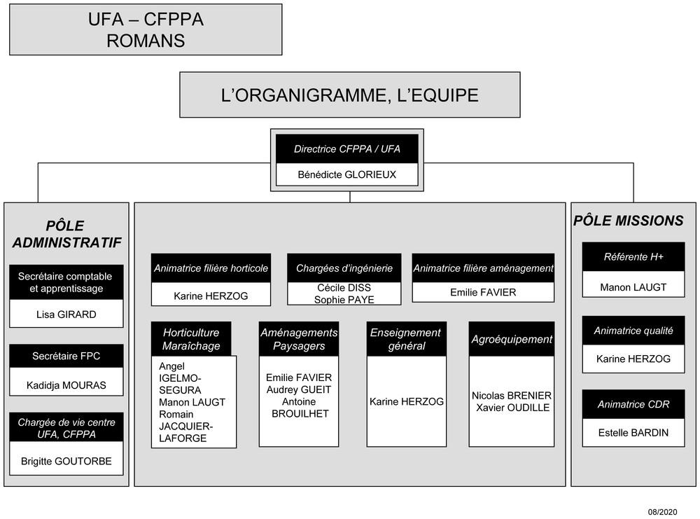 Organigramme 2020-2021.jpg